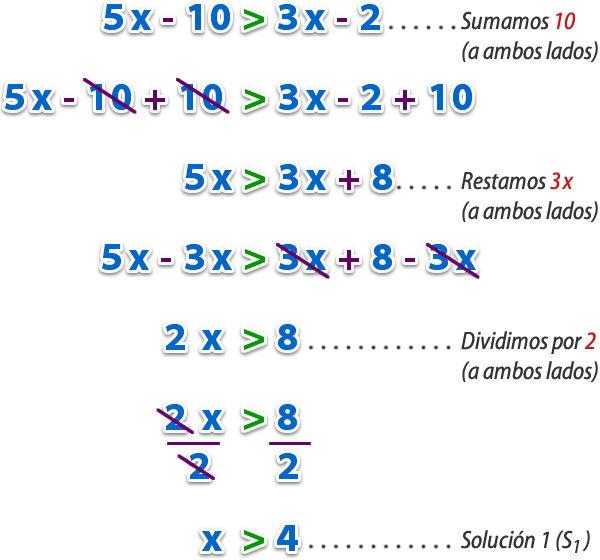 Sistema_inecuaciones_lineales_2.jpg (600×560)