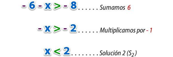 Sistema_inecuaciones_lineales_7.jpg (600×200)