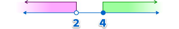 Sistema_inecuaciones_lineales_8.jpg (600×100)