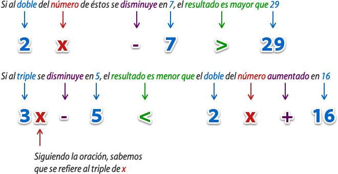 Sistema_inecuaciones_lineales_9.jpg (660×340)