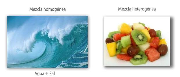 Mezclas heterogéneas