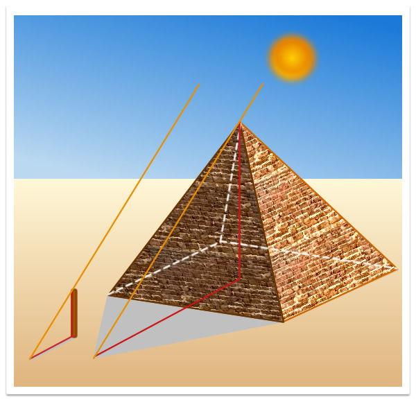 Teorema_de_thales_1.jpg (600×580)
