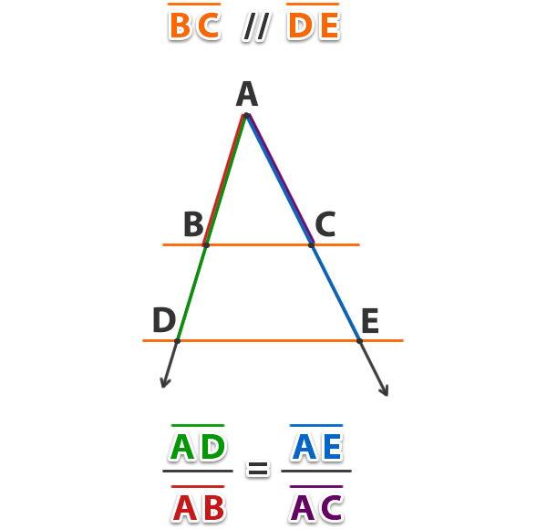 Teorema_de_thales_10.jpg (600×580)