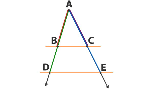 Teorema_de_thales_11.jpg (600×350)