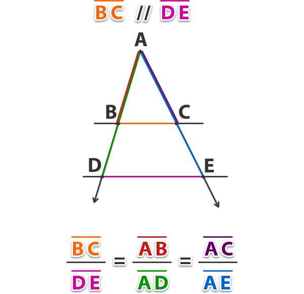 Teorema_de_thales_13.jpg (600×580)