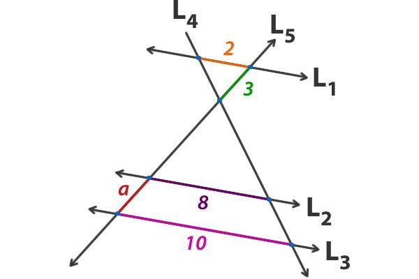 Teorema_de_thales_18.jpg (600×400)