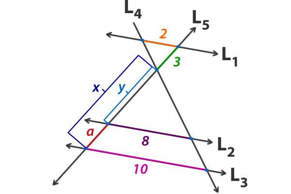 Teorema_de_thales_19.jpg (600×400)