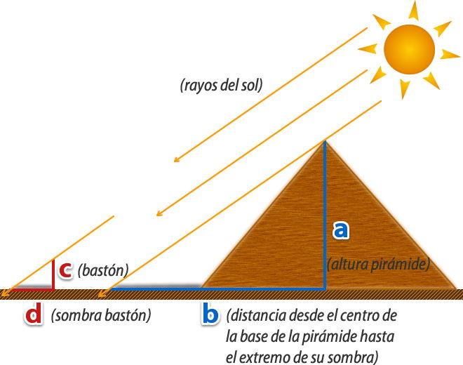 Teorema_de_thales_2.jpg (660×520)
