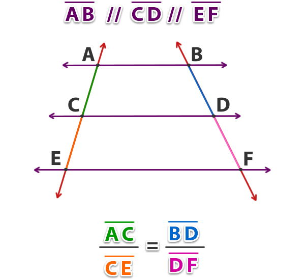 Teorema_de_thales_22.jpg (600×550)