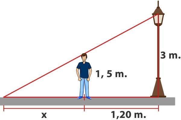 Teorema_de_thales_28.jpg (600×400)