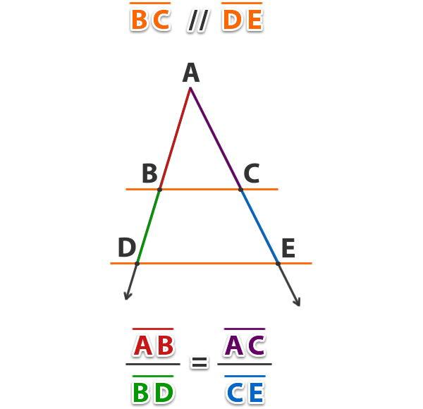 Teorema_de_thales_7.jpg (600×580)
