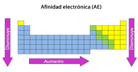 afinidad_electronica.jpg (464×244)