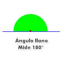 ángulos extendidos o llanos