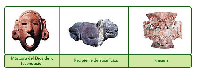cerámica azteca