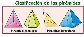 clasificación de las pirámides