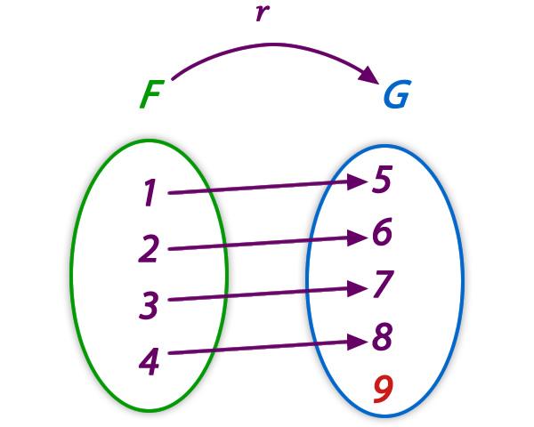 clasificacion_funciones_10.jpg (600×480)