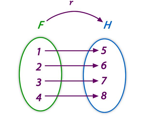 clasificacion_funciones_11.jpg (600×480)