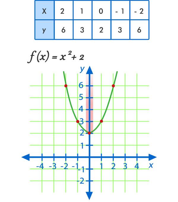 clasificacion_funciones_14.jpg (600×680)