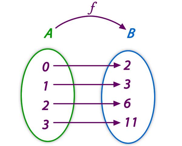 clasificacion_funciones_18.jpg (600×480)