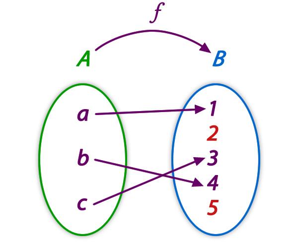 clasificacion_funciones_2.jpg (600×490)