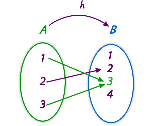 clasificacion_funciones_3.jpg (600×490)