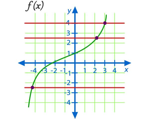 clasificacion_funciones_4.jpg (600×480)