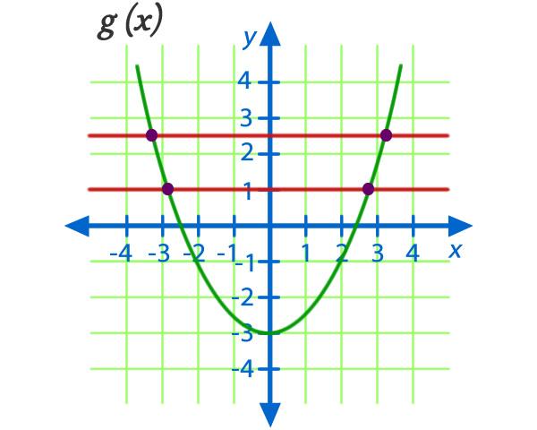 clasificacion_funciones_5.jpg (600×480)
