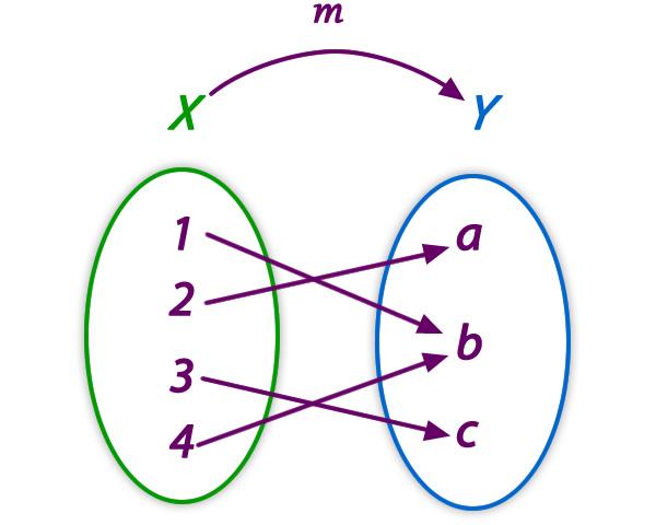 clasificacion_funciones_9.jpg (600×480)