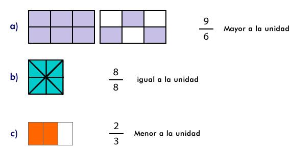 comparacion_fracciones
