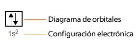 configuracion_electronica_1.jpg (285×95)