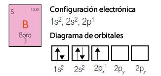 configuracion_electronica_4.jpg (326×154)