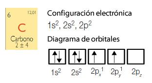 configuracion_electronica_5.jpg (326×154)
