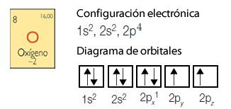 configuracion_electronica_6.jpg (326×154)
