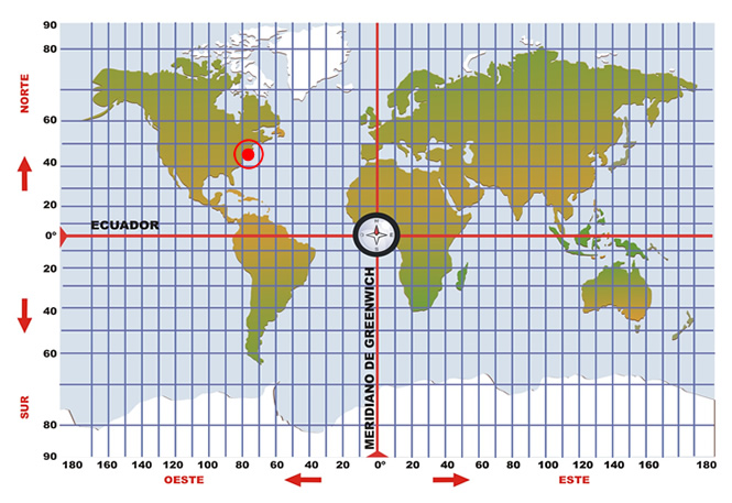 Cómo ubicar puntos en un planisferio
