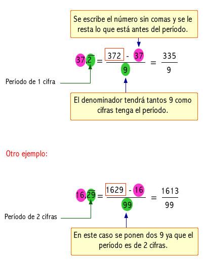 Transformar número decimal periódico a fracción