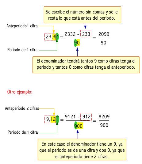 Transformar número decimal semiperiódico a fracción