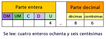 decimales_escritura.jpg (356×131)