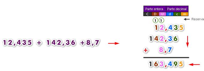 suma decimales