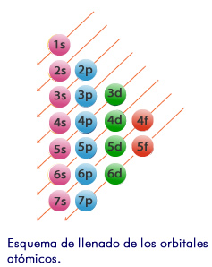 diagrama_moller.jpg (237×298)