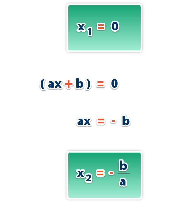 ecuaciones_cuadraticas_incompletas_10.jpg (412×41)