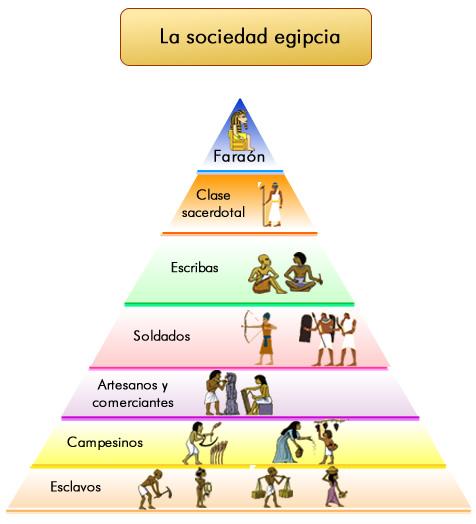 egipto sociedad