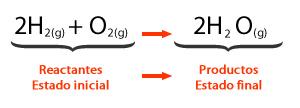 energia_trabajo_calor_1.jpg (300×108)