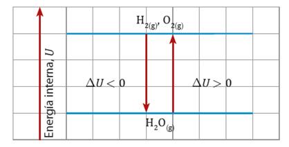 energia_trabajo_calor_2.jpg (418×213)