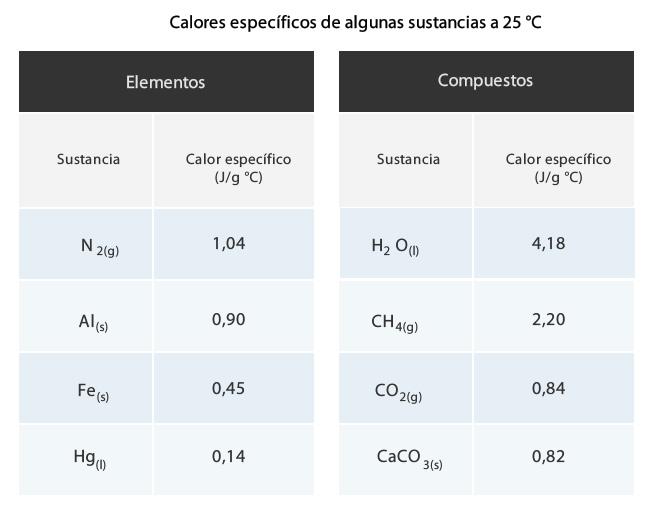 energia_trabajo_calor_5.jpg (648×507)