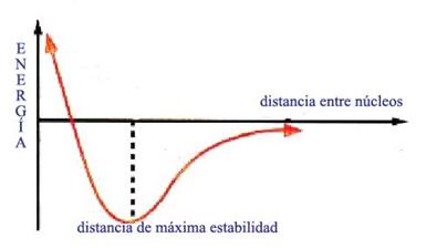 enlace_quimico_2.jpg (385×224)