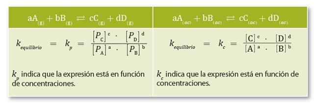 equilibrio_quimco_4.jpg (642×211)