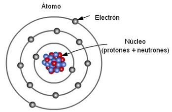 estabilidad_nucleo_atomico.jpg (349×227)