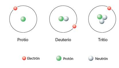 estabilidad_nucleo_atomico_2.jpg (414×236)