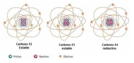 estabilidad_nucleo_atomico_3.jpg (465×220)