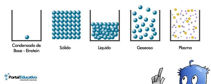 estados_de_la_materia_2.jpg (597×215)
